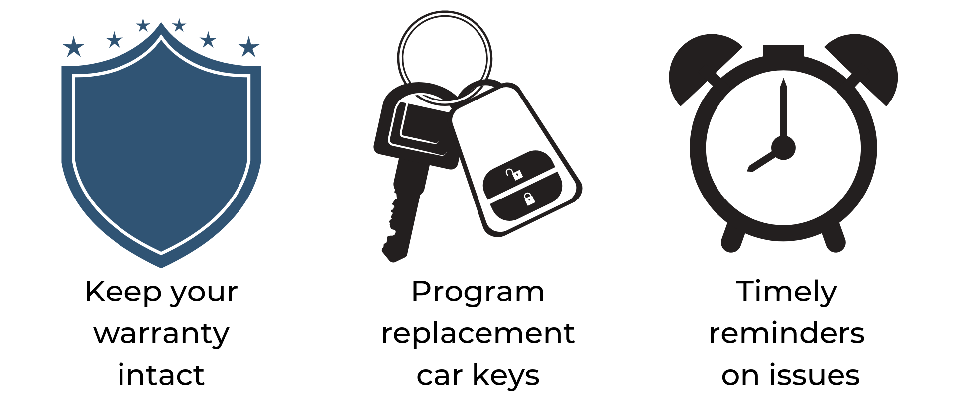 Warranty, replacement keys and a reminder on issues