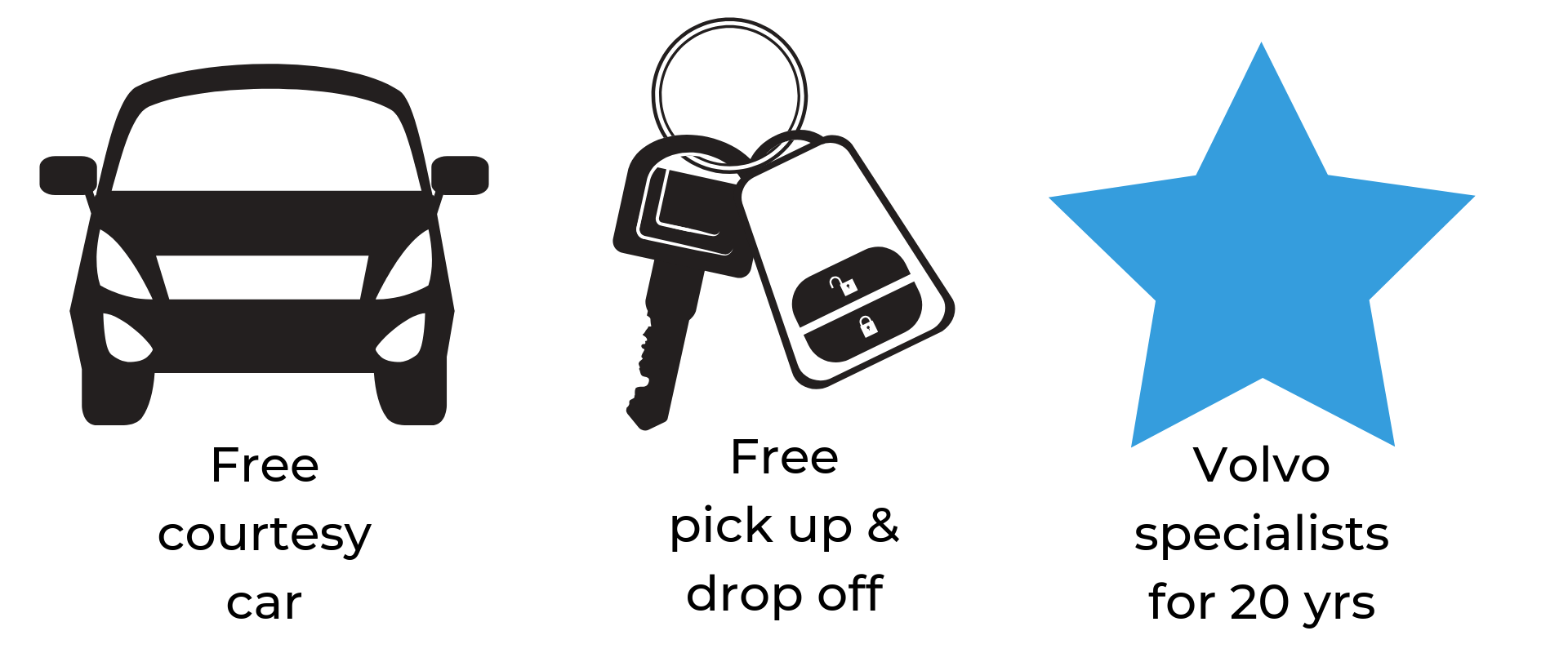 Free courtesy car, pick up and drop off process with Volvo
